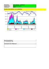 HCR243_2G_NPI_PMS216G Silau Malaha SDSR-Availability Issue 20140827.xlsx