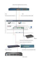 Bournhall Network.pdf