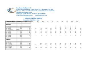 EAS Forecast 2014.pdf